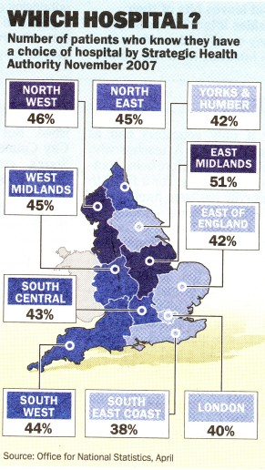 which-hospital - choice in England
