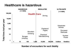 Hazardoushealthcare-1