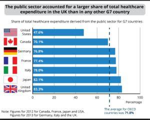 Public private split 2013