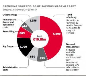Spending squeeze
