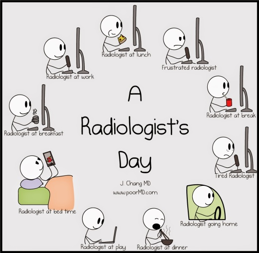 Image result for radiology cartoon